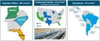 Duke Energy Dividend