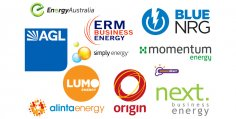 Best business Energy suppliers