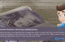 Business electricity Prices